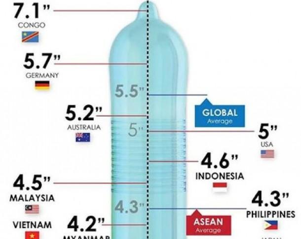 Studiu: S-a stabilit care este dimensiunea medie a penisului
