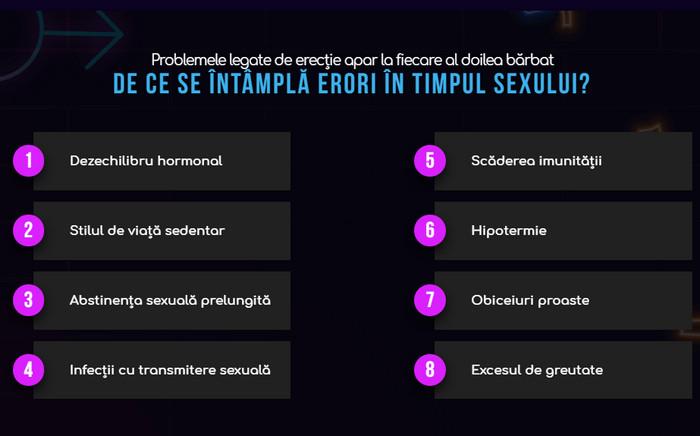 farmacie de extindere a erecției