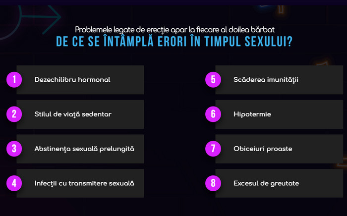 rata timpului de erecție