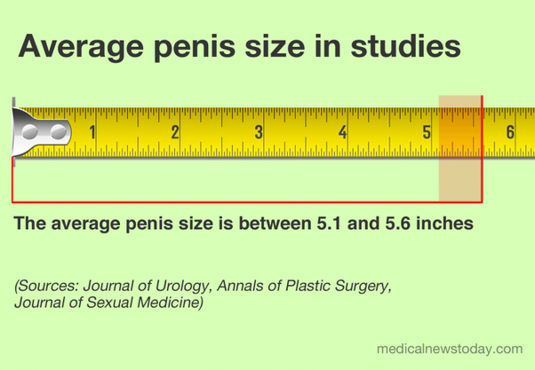 dimensiunile penisului în India