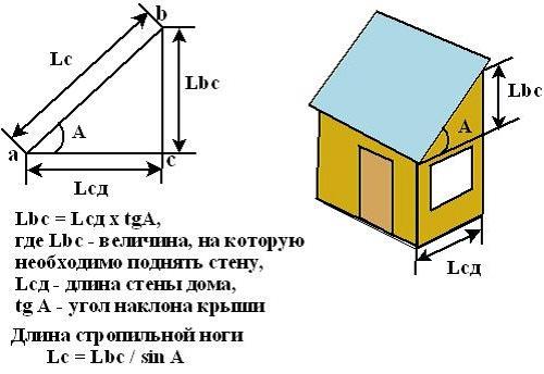Înclinare axială - Wikipedia